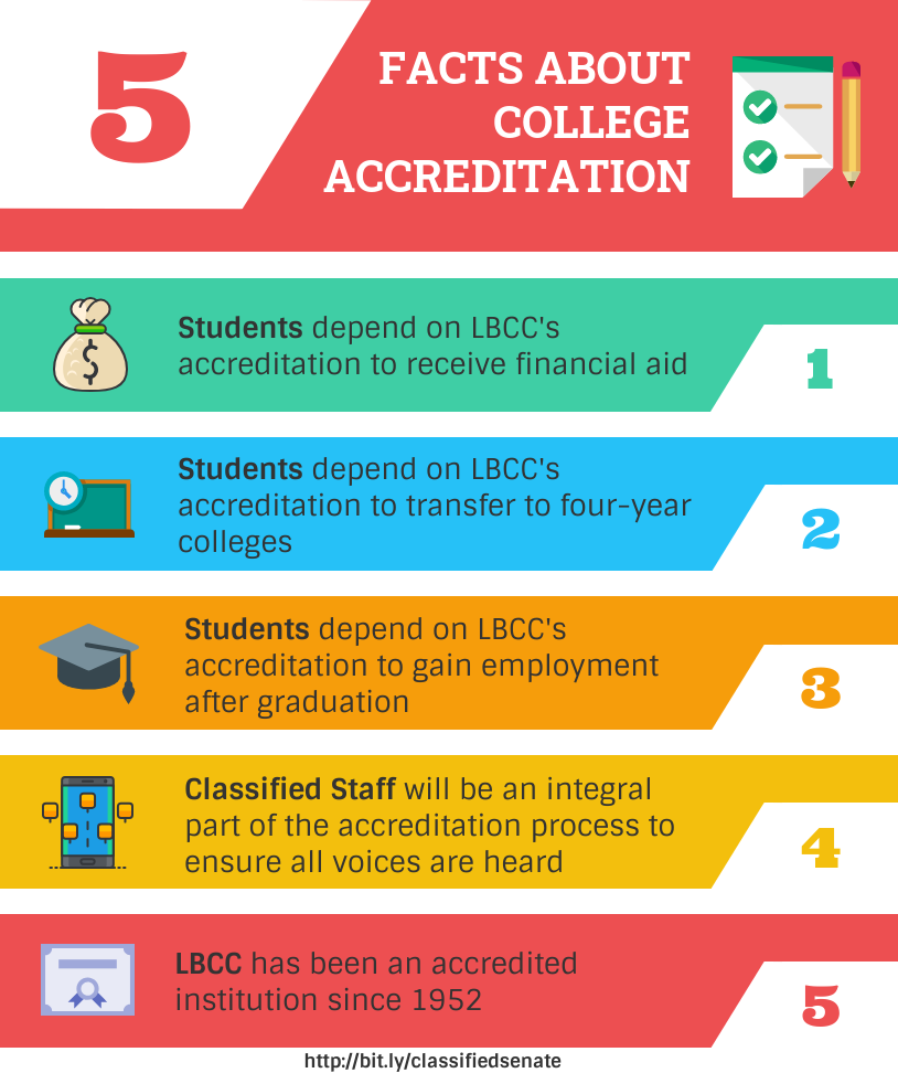 When Is Christmas Break For Moorpark College 2020-2022? Classified Senate Accreditation Participation   Long Beach City