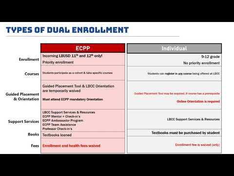 High School Dual Enrollment